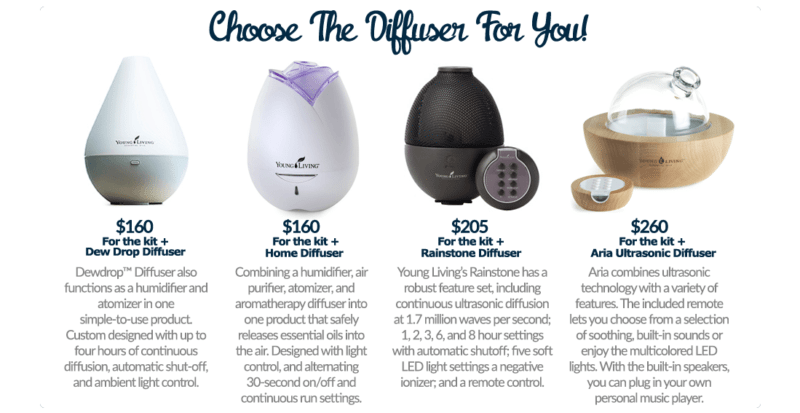 Premium Starter Kit Diffuser Options