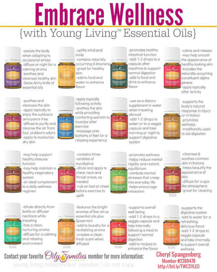 young living essential oils thats what che said