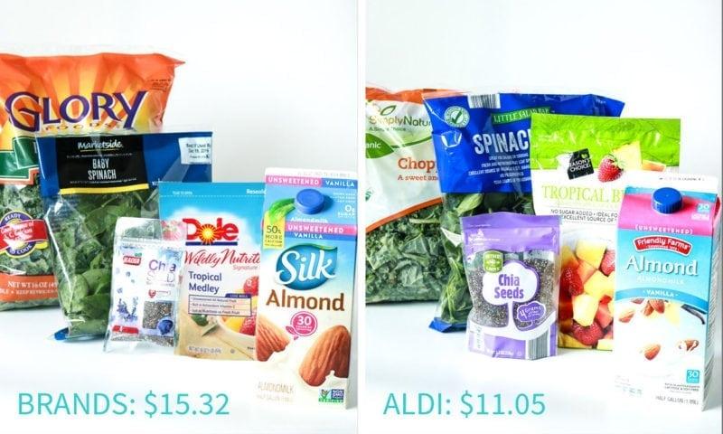 Brand Comparisons