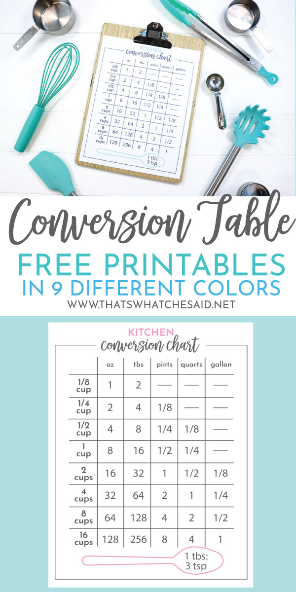graphic relating to Printable Kitchen Conversion Chart named Cooking Conversion Desk - Free of charge Printable - Thats What Che