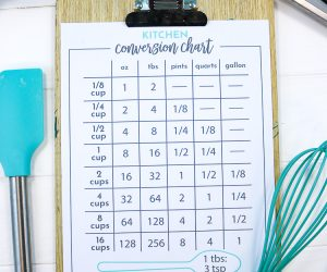 Conversion Table Printables